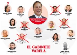 Crisis de Gabinete. Infografía La Estrella de Panamá
